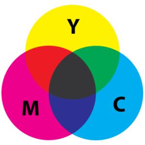Sistema Colore Sottrattivo CMYK